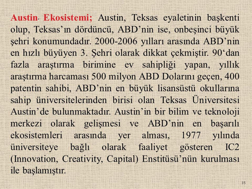 35. Austin Ekosistemi; Austin, Teksas eyaletinin başkenti olup, Teksas'ın dördüncü, ABD'nin ise, onbeşinci büyük şehri konumundadır. 2000-2006 yılları