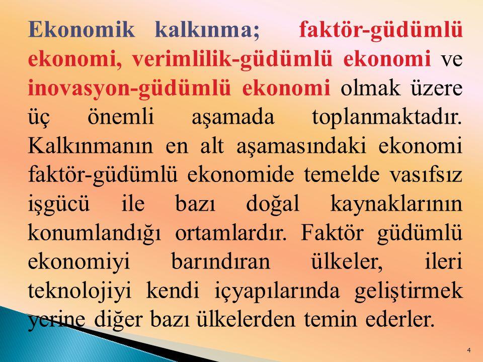 4 Ekonomik kalkınma; faktör-güdümlü ekonomi, verimlilik-güdümlü ekonomi ve inovasyon-güdümlü ekonomi olmak üzere üç önemli aşamada toplanmaktadır. Kal