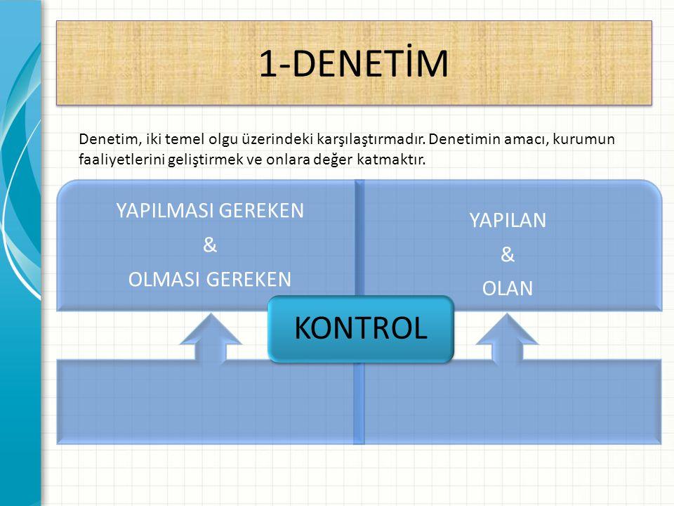 1-DENETİM YAPILMASI GEREKEN & OLMASI GEREKEN YAPILAN & OLAN KONTROL Denetim, iki temel olgu üzerindeki karşılaştırmadır. Denetimin amacı, kurumun faal