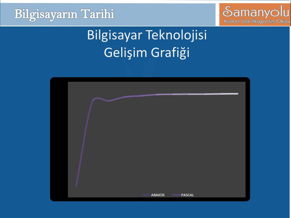 Bilgisayar Teknolojisi Gelişim Grafiği