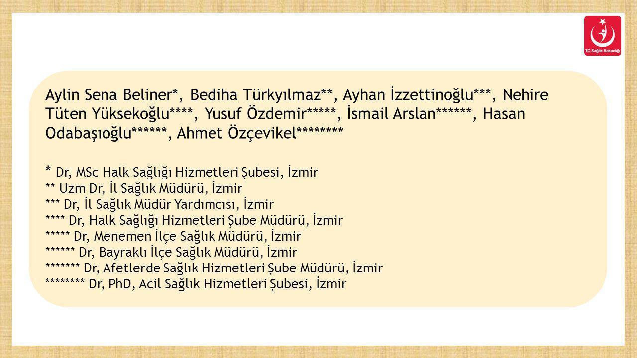 Aylin Sena Beliner*, Bediha Türkyılmaz**, Ayhan İzzettinoğlu***, Nehire Tüten Yüksekoğlu****, Yusuf Özdemir*****, İsmail Arslan******, Hasan Odabaşıoğ