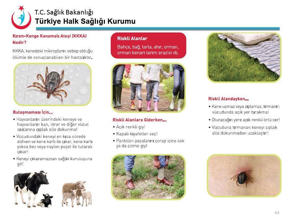 T.C. Sağlık Bakanlığı Türkiye Halk Sağlığı Kurumu T.C. Sağlık Bakanlığı Türkiye Halk Sağlığı Kurumu 21