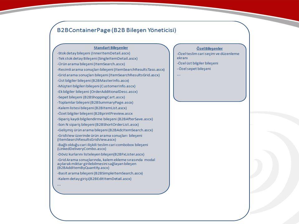 Raporlar & Ek özellikler Raporlar • Cari Hareket • Ürün Bazında Alım / Satım • Çek Senet • Çek Senet Grafik • Teslim Detaylı Sipariş İcmali • Sipariş(Detaylı/İcmal) • Ürün Satış Grafik • Cari Sabit • Cari Satış Grafik • Stok Sabit • Açık Hesaplar Grafik 5 Ek özellikler • Mesajlaşma • Rehber ve Katalog Tanımlama