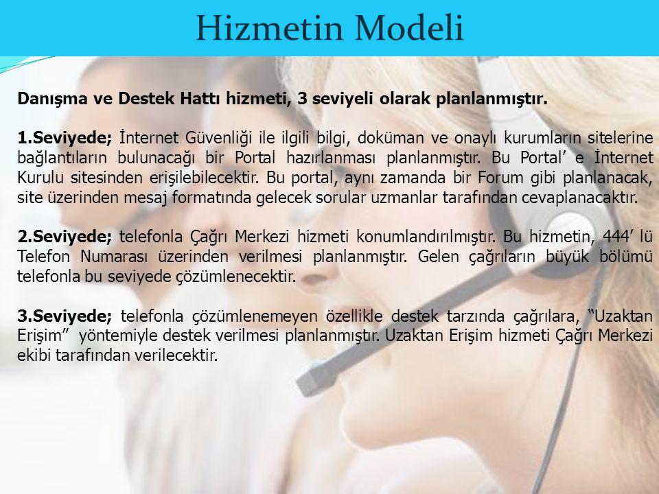 Hizmetin Modeli Danışma ve Destek Hattı hizmeti, 3 seviyeli olarak planlanmıştır. 1.Seviyede; İnternet Güvenliği ile ilgili bilgi, doküman ve onaylı k