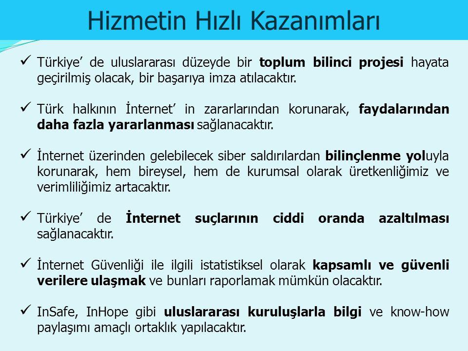 Hizmetin Hızlı Kazanımları  Türkiye' de uluslararası düzeyde bir toplum bilinci projesi hayata geçirilmiş olacak, bir başarıya imza atılacaktır.  Tü