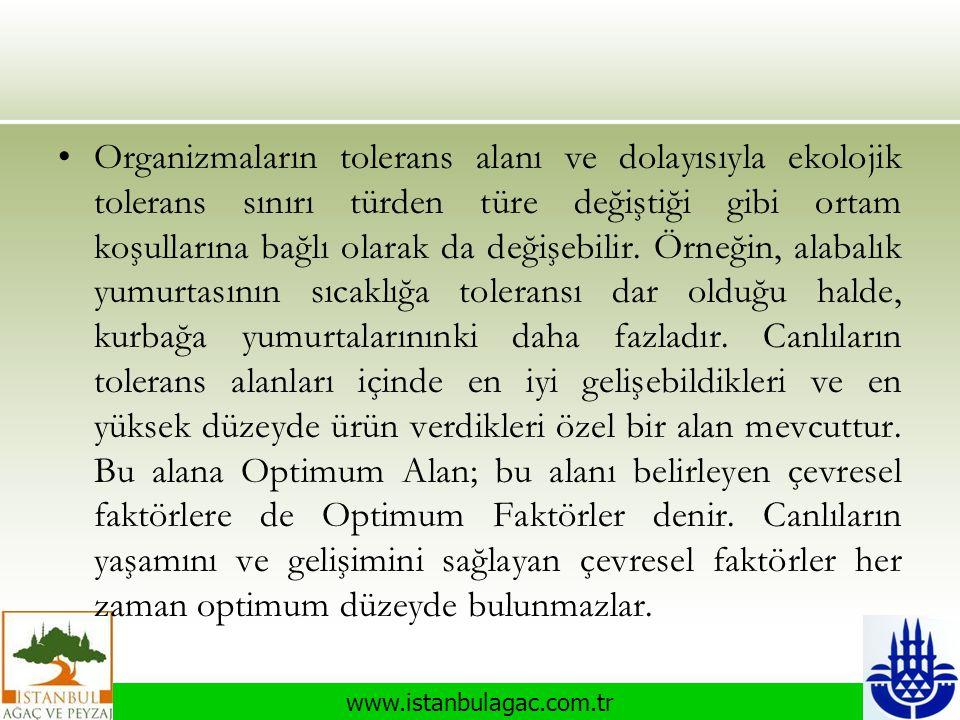 www.istanbulagac.com.tr •Organizmaların tolerans alanı ve dolayısıyla ekolojik tolerans sınırı türden türe değiştiği gibi ortam koşullarına bağlı olar