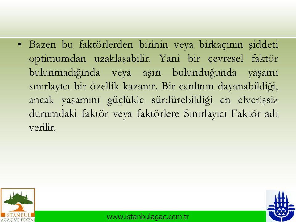www.istanbulagac.com.tr •Bazen bu faktörlerden birinin veya birkaçının şiddeti optimumdan uzaklaşabilir. Yani bir çevresel faktör bulunmadığında veya