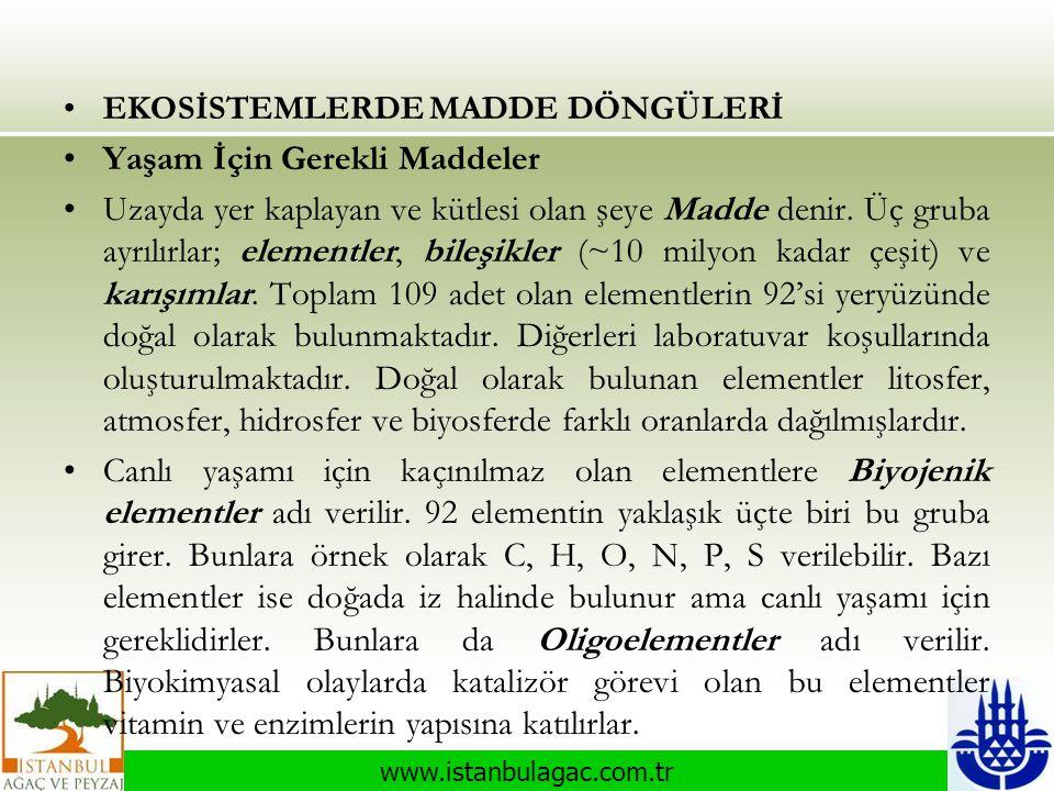 www.istanbulagac.com.tr •EKOSİSTEMLERDE MADDE DÖNGÜLERİ •Yaşam İçin Gerekli Maddeler •Uzayda yer kaplayan ve kütlesi olan şeye Madde denir. Üç gruba a