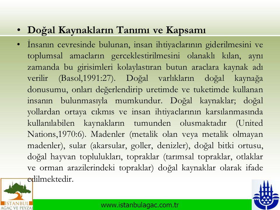 www.istanbulagac.com.tr •Doğal Kaynakların Tanımı ve Kapsamı •İnsanın cevresinde bulunan, insan ihtiyaclarının giderilmesini ve toplumsal amacların ge