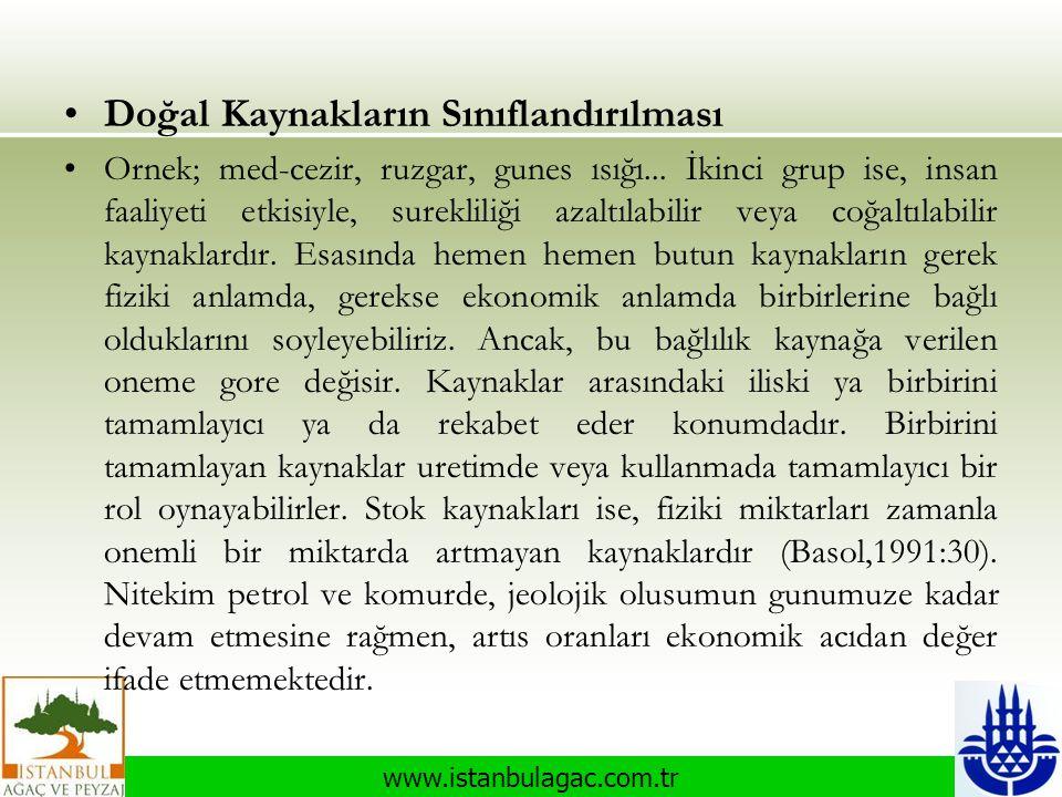 www.istanbulagac.com.tr •Doğal Kaynakların Sınıflandırılması •Ornek; med-cezir, ruzgar, gunes ısığı... İkinci grup ise, insan faaliyeti etkisiyle, sur