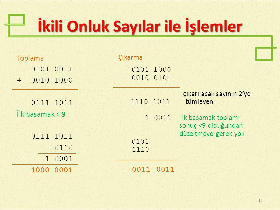 İkili Onluk Sayılar ile İşlemler Toplama 0101 0011 + 0010 1000 0111 1011 İlk basamak > 9 0111 1011 +0110 + 1 0001 1000 0001 10 Çıkarma 0101 1000 - 001