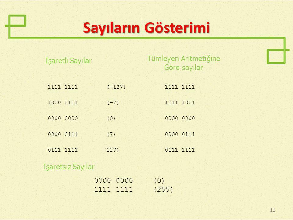 Sayıların Gösterimi 1111 1111(-127)1111 1111 1000 0111(-7)1111 1001 0000 0000(0)0000 0000 0000 0111(7)0000 0111 0111 1111127)0111 1111 11 İşaretli Say