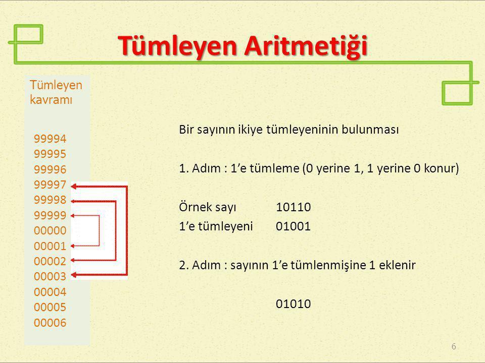 Tümleyen Aritmetiği 6 Bir sayının ikiye tümleyeninin bulunması 1. Adım : 1'e tümleme (0 yerine 1, 1 yerine 0 konur) Örnek sayı 10110 1'e tümleyeni0100