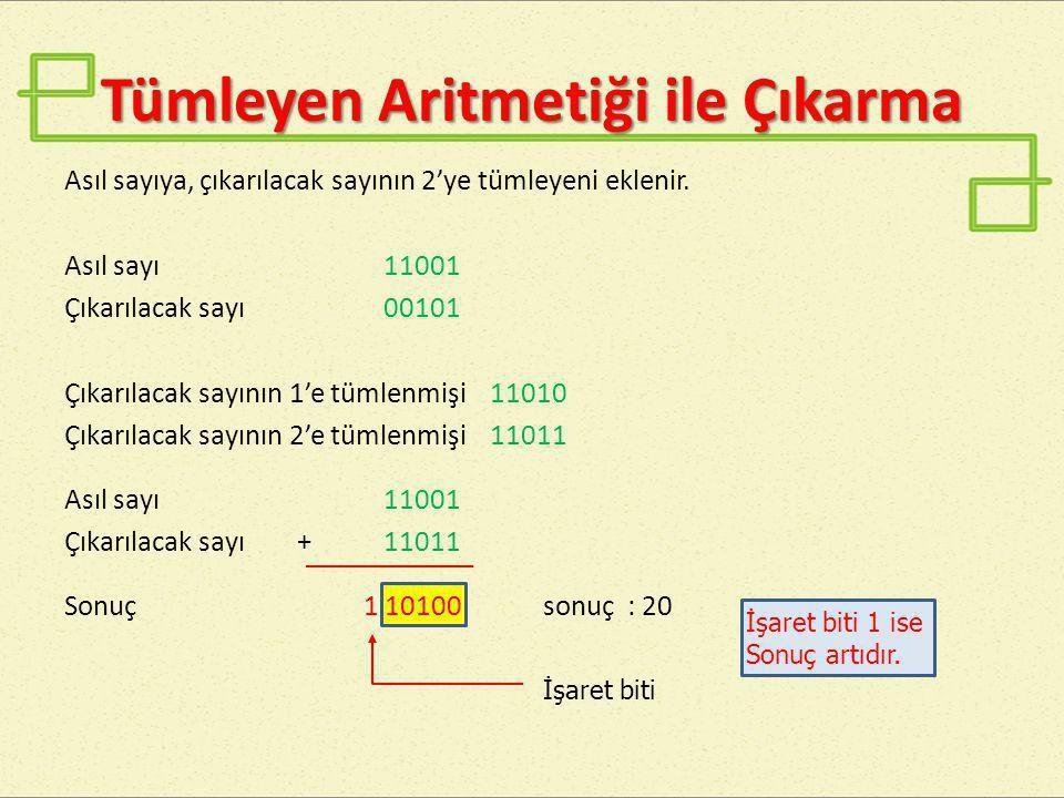 Tümleyen Aritmetiği ile Çıkarma Asıl sayıya, çıkarılacak sayının 2'ye tümleyeni eklenir. Asıl sayı11001 Çıkarılacak sayı00101 Çıkarılacak sayının 1'e