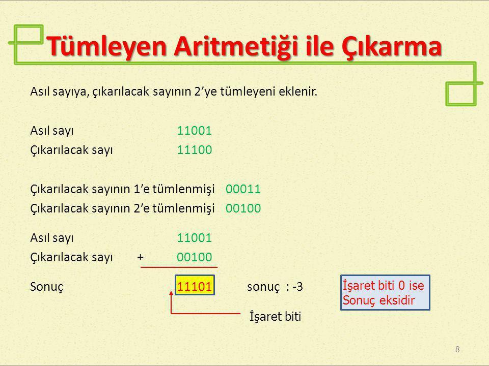 Tümleyen Aritmetiği ile Çıkarma Asıl sayıya, çıkarılacak sayının 2'ye tümleyeni eklenir. Asıl sayı11001 Çıkarılacak sayı11100 Çıkarılacak sayının 1'e
