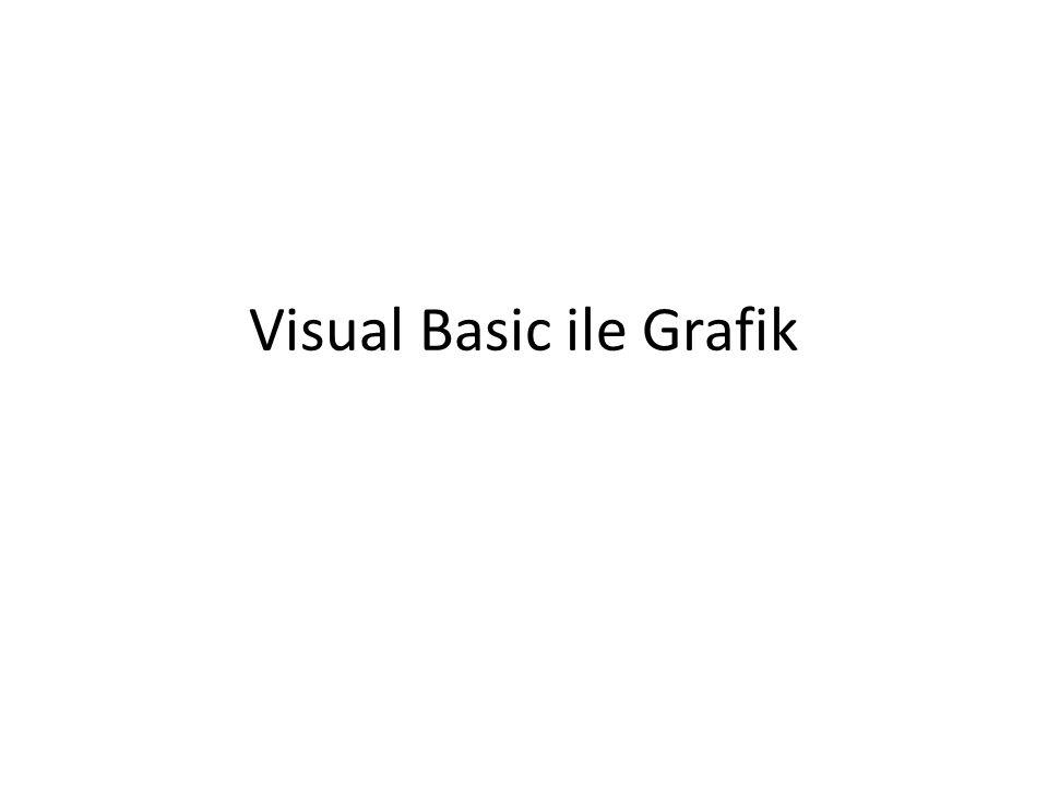 Grafik Nesneler DrawArcYay çizer DrawBezierKübik kapalı eğri çizer DrawBeziersKübik kapalı eğriler serisi çizer DrawClosedCurve Tanımlanan dizi noktaları kullanılarak kapalı eğriler çizer DrawCurveTanımlanan dizi noktaları kullanılarak eğriler çizer DrawEllipseElips veya Çember çizer DrawImageBir nesne çizer(resim) DrawLineÇizgi çizer DrawPathGraphicsPath tarafından belirlenen eğri ve çizgiler çizer DrawPiePasta dilimi çizer DrawPolygonBir poligon çokgen çizer DrawRectangleDikdörtgen çizer DrawStringMetin çizer