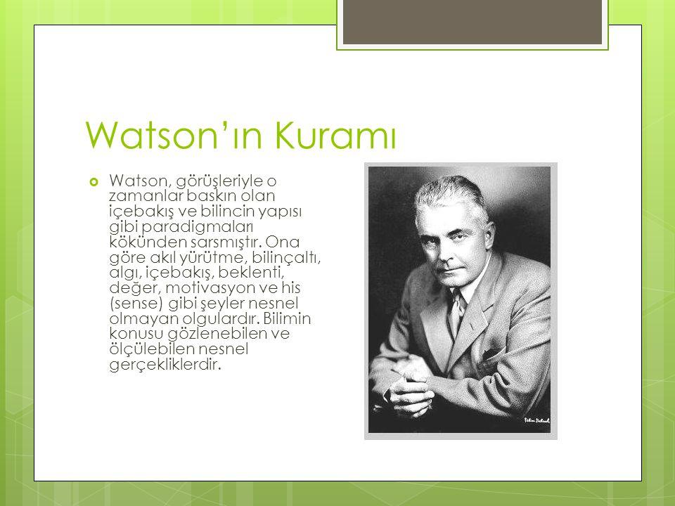Watson'ın Kuramı  Watson, görüşleriyle o zamanlar baskın olan içebakış ve bilincin yapısı gibi paradigmaları kökünden sarsmıştır. Ona göre akıl yürüt