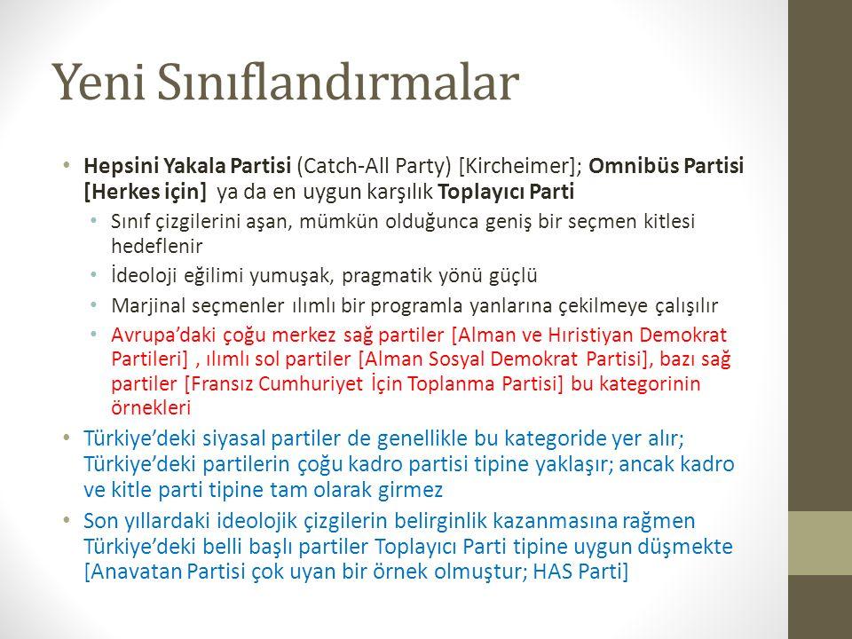Yeni Sınıflandırmalar • Hepsini Yakala Partisi (Catch-All Party) [Kircheimer]; Omnibüs Partisi [Herkes için] ya da en uygun karşılık Toplayıcı Parti •
