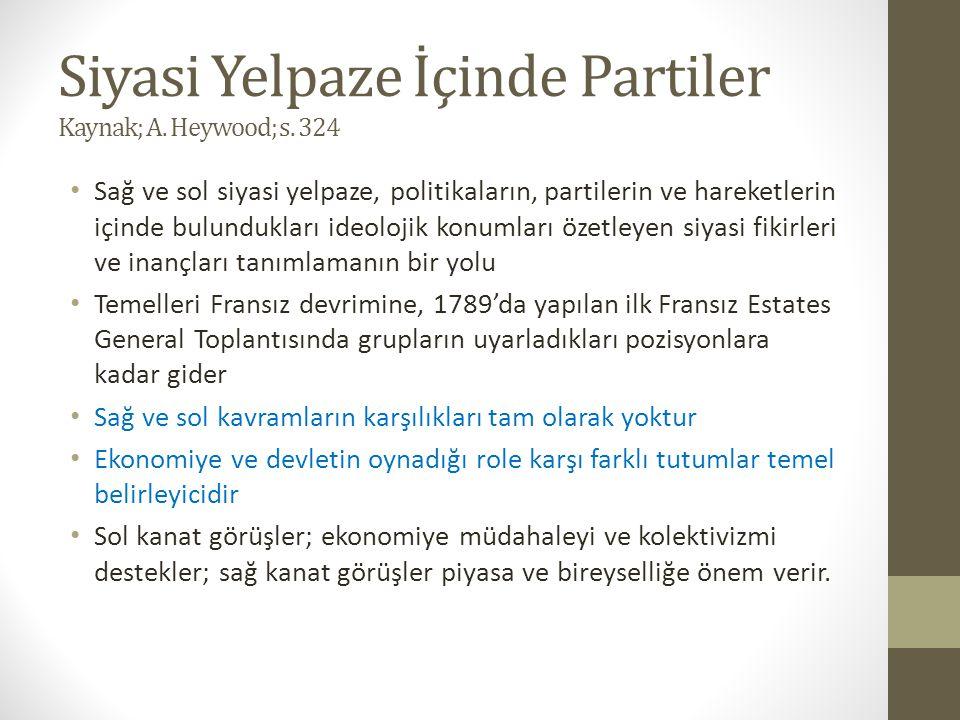 Siyasi Yelpaze İçinde Partiler Kaynak; A. Heywood; s. 324 • Sağ ve sol siyasi yelpaze, politikaların, partilerin ve hareketlerin içinde bulundukları i
