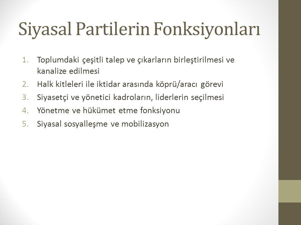 Siyasi Parti Tipleri: Duverger'in Tipolojisi (1951) 1.
