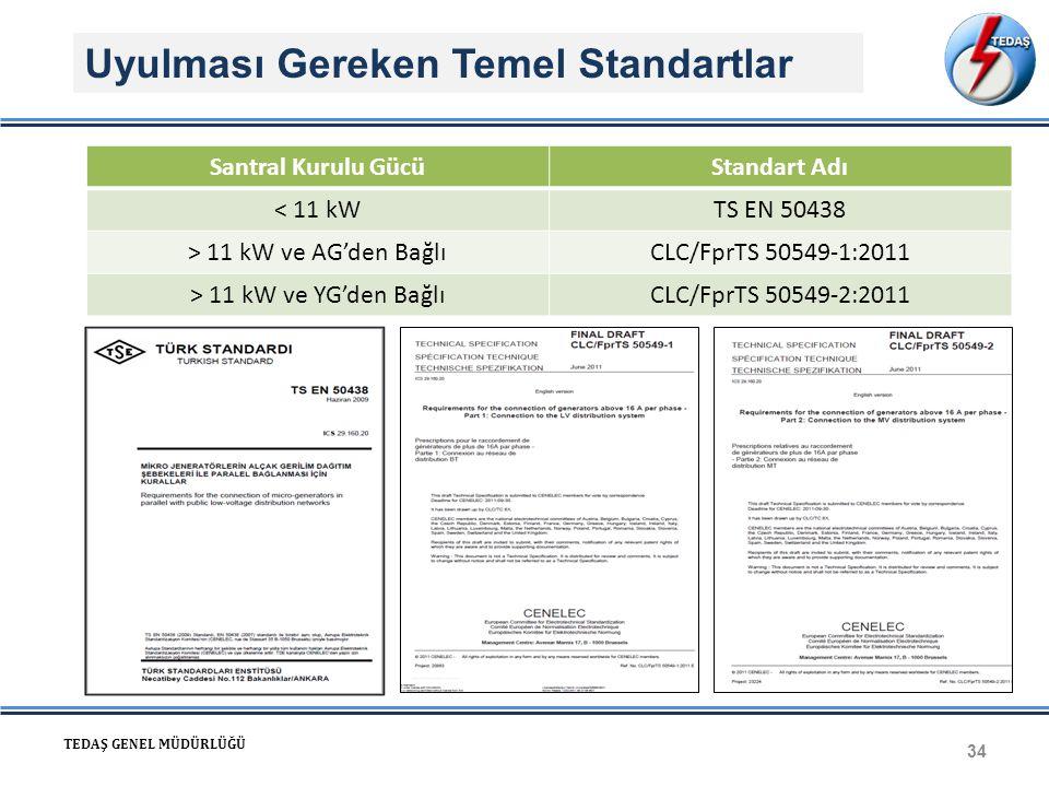 Uyulması Gereken Temel Standartlar 34 TEDAŞ GENEL MÜDÜRLÜĞÜ Santral Kurulu GücüStandart Adı < 11 kWTS EN 50438 > 11 kW ve AG'den BağlıCLC/FprTS 50549-
