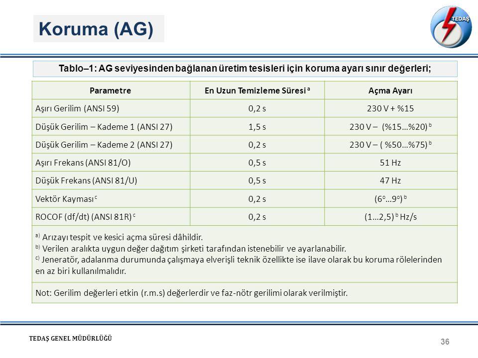 Koruma (AG) 36 TEDAŞ GENEL MÜDÜRLÜĞÜ Tablo–1: AG seviyesinden bağlanan üretim tesisleri için koruma ayarı sınır değerleri; ParametreEn Uzun Temizleme