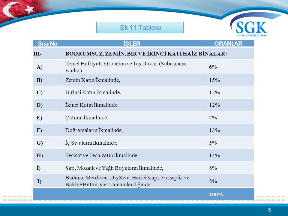Sıra NoİŞLERORANLAR III-BODRUMSUZ, ZEMİN, BİR VE İKİNCİ KATI HAİZ BİNALAR: A) Temel Hafriyatı, Grobeton ve Taş Duvar, (Subasmana Kadar) 6% B)Zemin Kat