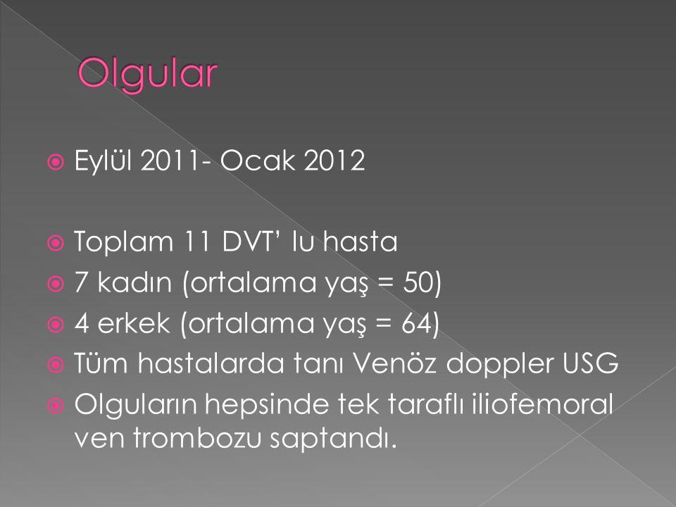  Eylül 2011- Ocak 2012  Toplam 11 DVT' lu hasta  7 kadın (ortalama yaş = 50)  4 erkek (ortalama yaş = 64)  Tüm hastalarda tanı Venöz doppler USG