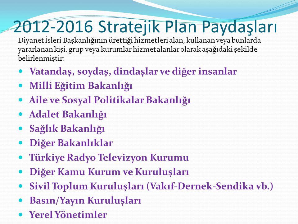 2012-2016 Stratejik Plan Paydaşları Diyanet İşleri Başkanlığının ürettiği hizmetleri alan, kullanan veya bunlarda yararlanan kişi, grup veya kurumlar