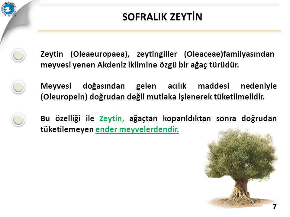 SOFRALIK ZEYTİN Zeytin (Oleaeuropaea), zeytingiller (Oleaceae)familyasından meyvesi yenen Akdeniz iklimine özgü bir ağaç türüdür. Meyvesi doğasından g