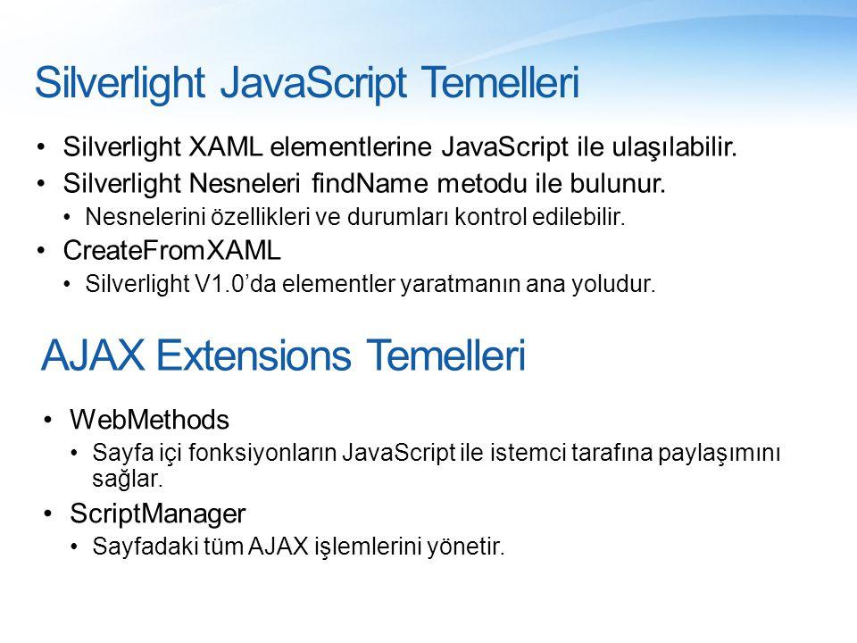 Silverlight JavaScript Temelleri •Silverlight XAML elementlerine JavaScript ile ulaşılabilir. •Silverlight Nesneleri findName metodu ile bulunur. •Nes