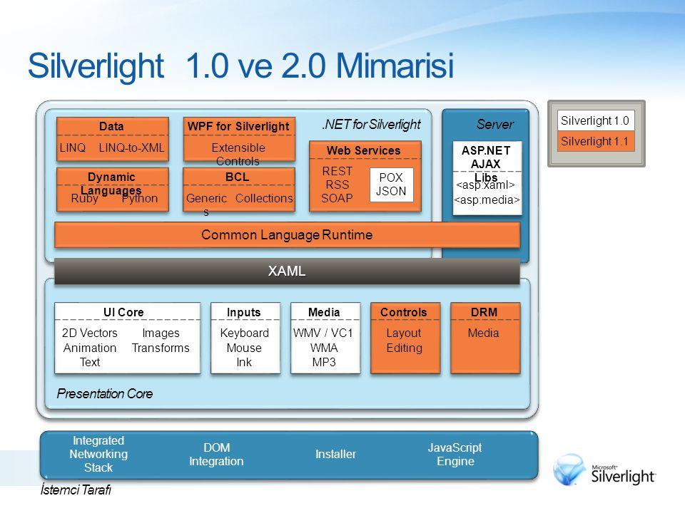 Silverlight 1.0 ve 2.0 Mimarisi XAMLXAML İstemci Tarafı Integrated Networking Stack DOM Integration Installer JavaScript Engine Presentation Core.NET