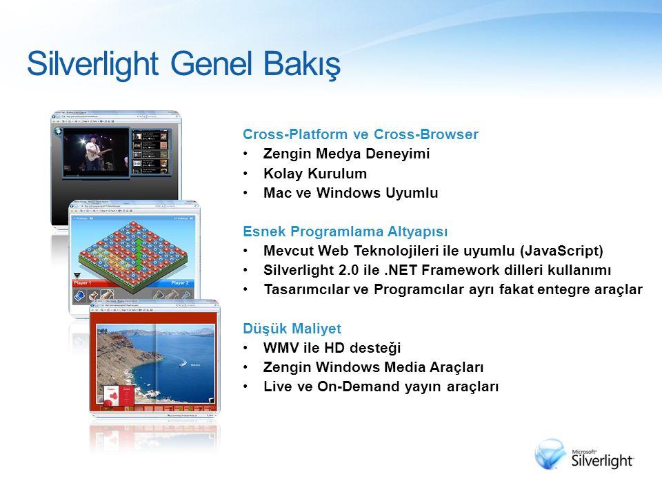 Silverlight Genel Bakış Cross-Platform ve Cross-Browser •Zengin Medya Deneyimi •Kolay Kurulum •Mac ve Windows Uyumlu Esnek Programlama Altyapısı •Mevc