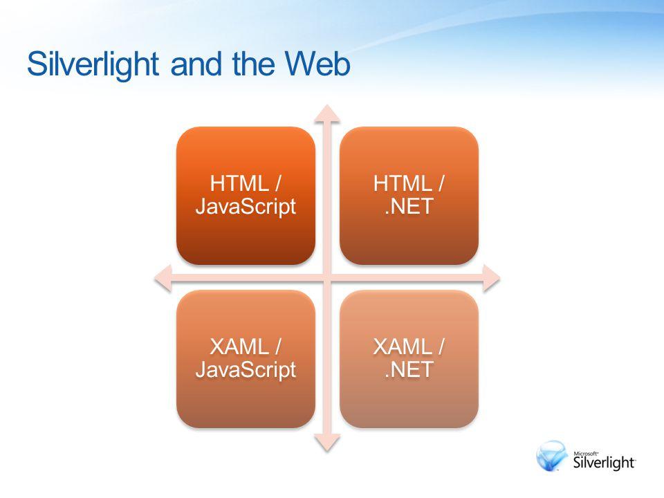 Silverlight and the Web HTML / JavaScript HTML /.NET XAML / JavaScript XAML /.NET