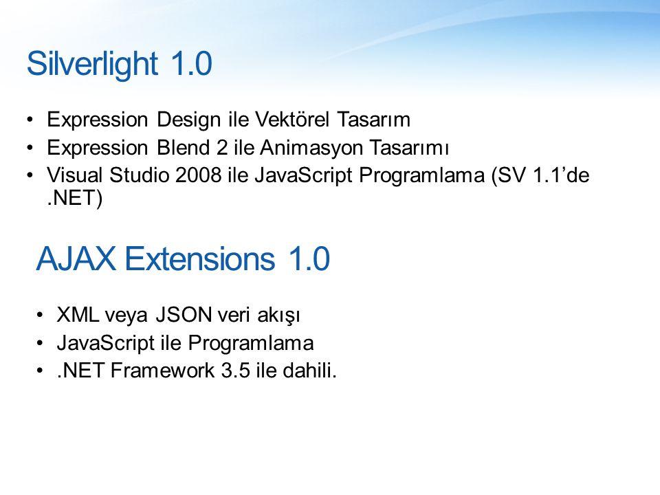 Silverlight 1.0 •Expression Design ile Vektörel Tasarım •Expression Blend 2 ile Animasyon Tasarımı •Visual Studio 2008 ile JavaScript Programlama (SV