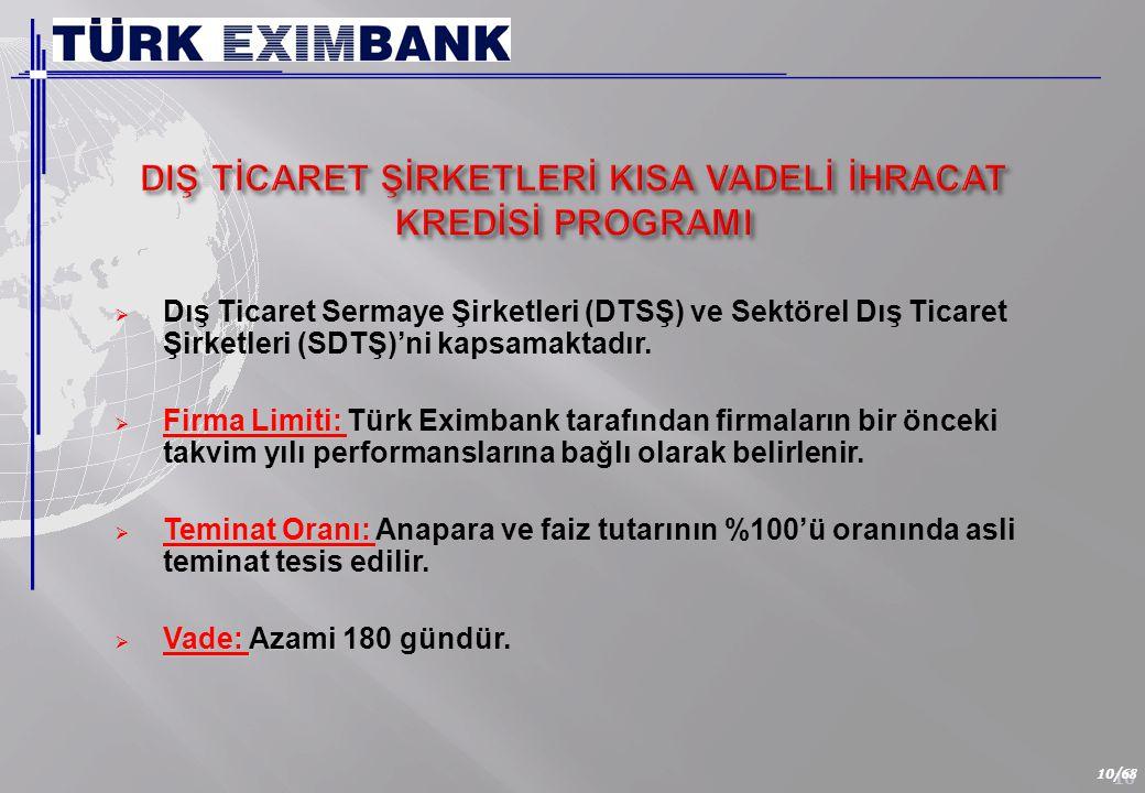 10 10/68  Dış Ticaret Sermaye Şirketleri (DTSŞ) ve Sektörel Dış Ticaret Şirketleri (SDTŞ)'ni kapsamaktadır.