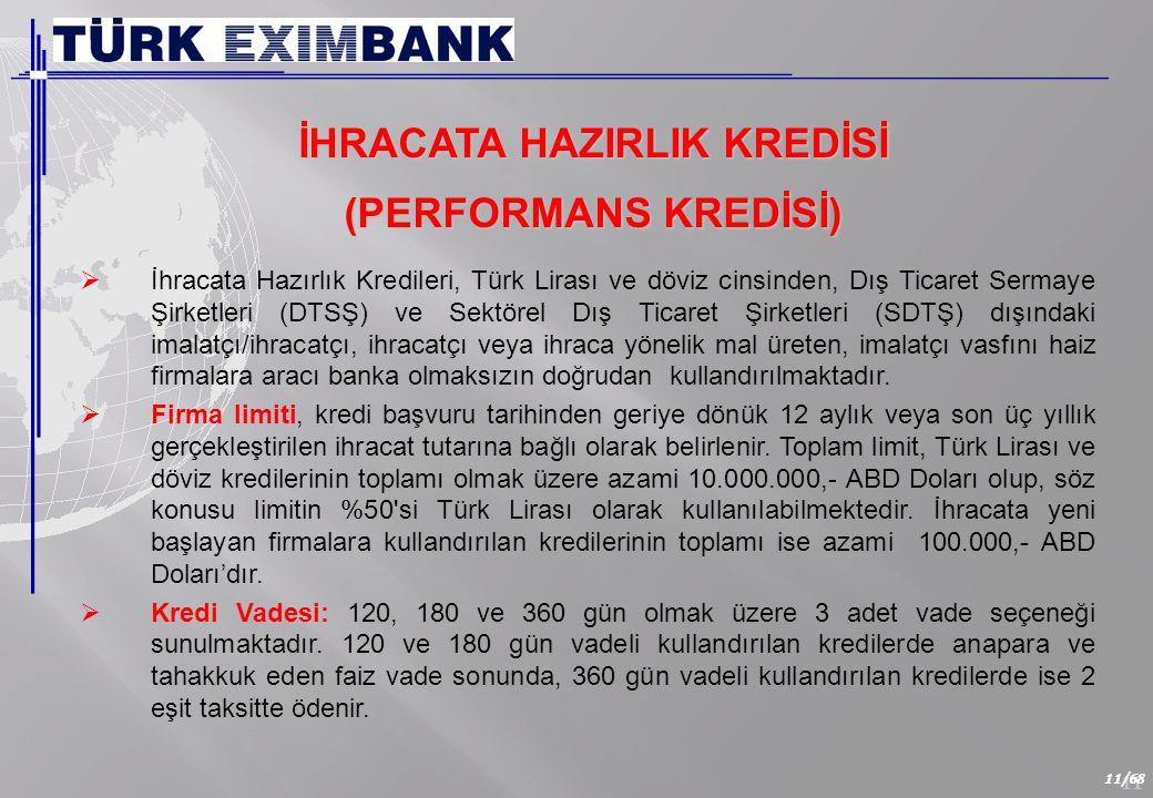 11 11/68  İhracata Hazırlık Kredileri, Türk Lirası ve döviz cinsinden, Dış Ticaret Sermaye Şirketleri (DTSŞ) ve Sektörel Dış Ticaret Şirketleri (SDTŞ) dışındaki imalatçı/ihracatçı, ihracatçı veya ihraca yönelik mal üreten, imalatçı vasfını haiz firmalara aracı banka olmaksızın doğrudan kullandırılmaktadır.