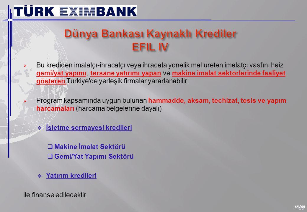 18 18/68  Bu krediden imalatçı-ihracatçı veya ihracata yönelik mal üreten imalatçı vasfını haiz gemi/yat yapımı, tersane yatırımı yapan ve makine imalat sektörlerinde faaliyet gösteren Türkiye de yerleşik firmalar yararlanabilir.