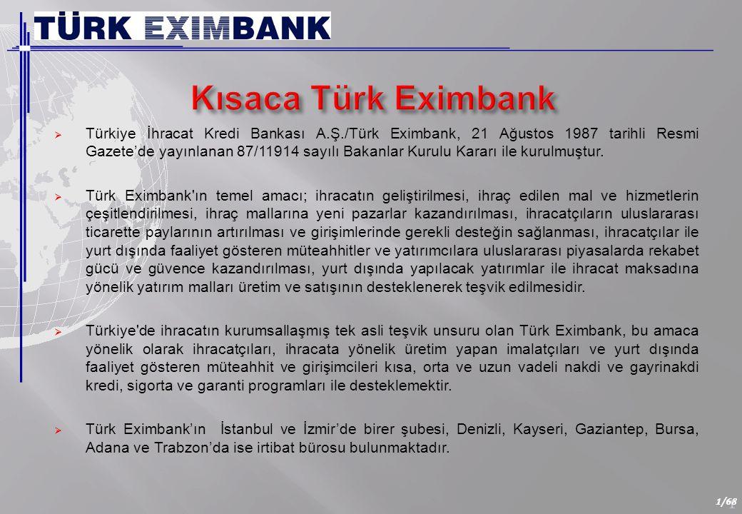 1 1/68  Türkiye İhracat Kredi Bankası A.Ş./Türk Eximbank, 21 Ağustos 1987 tarihli Resmi Gazete'de yayınlanan 87/11914 sayılı Bakanlar Kurulu Kararı ile kurulmuştur.