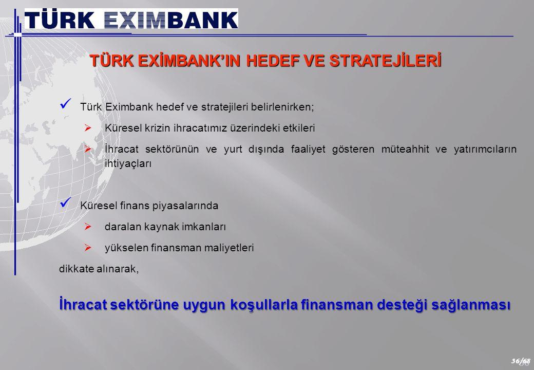 36 36/68   Türk Eximbank hedef ve stratejileri belirlenirken;   Küresel krizin ihracatımız üzerindeki etkileri   İhracat sektörünün ve yurt dışında faaliyet gösteren müteahhit ve yatırımcıların ihtiyaçları   Küresel finans piyasalarında   daralan kaynak imkanları   yükselen finansman maliyetleri dikkate alınarak, İhracat sektörüne uygun koşullarla finansman desteği sağlanması TÜRK EXİMBANK'IN HEDEF VE STRATEJİLERİ