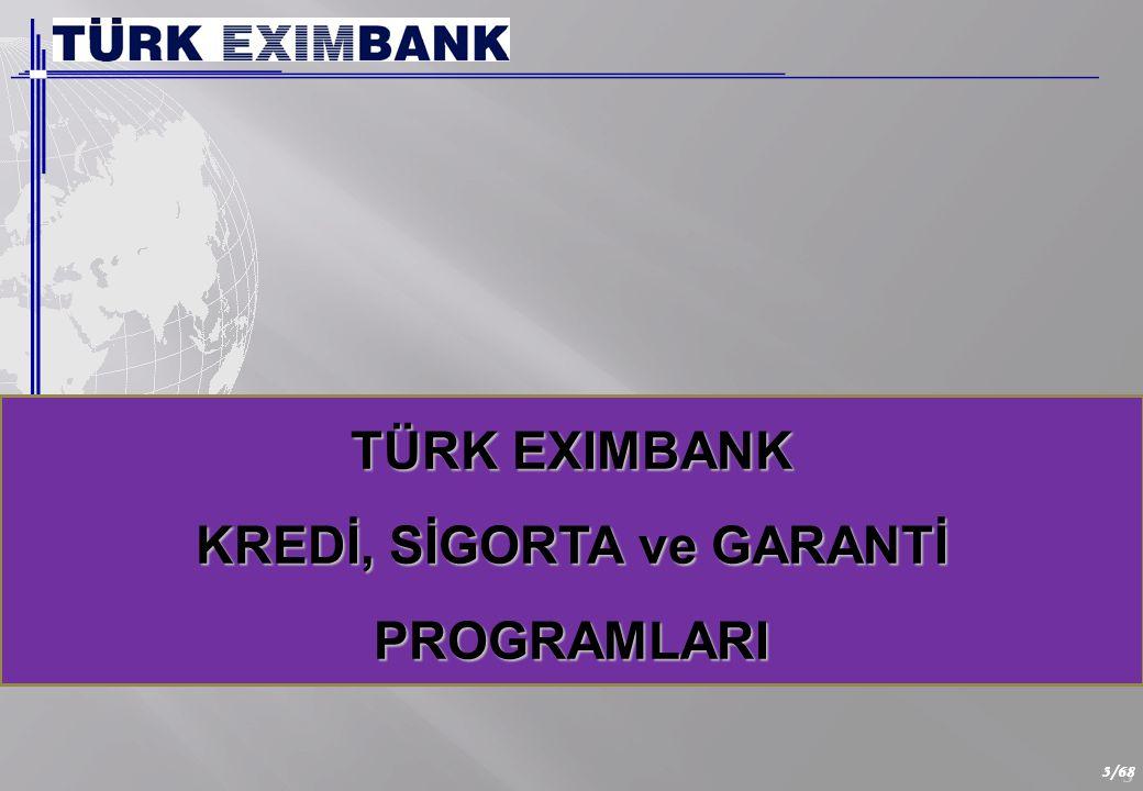 3 3/68 Türk Eximbank TÜRK EXIMBANK KREDİ, SİGORTA ve GARANTİ PROGRAMLARI