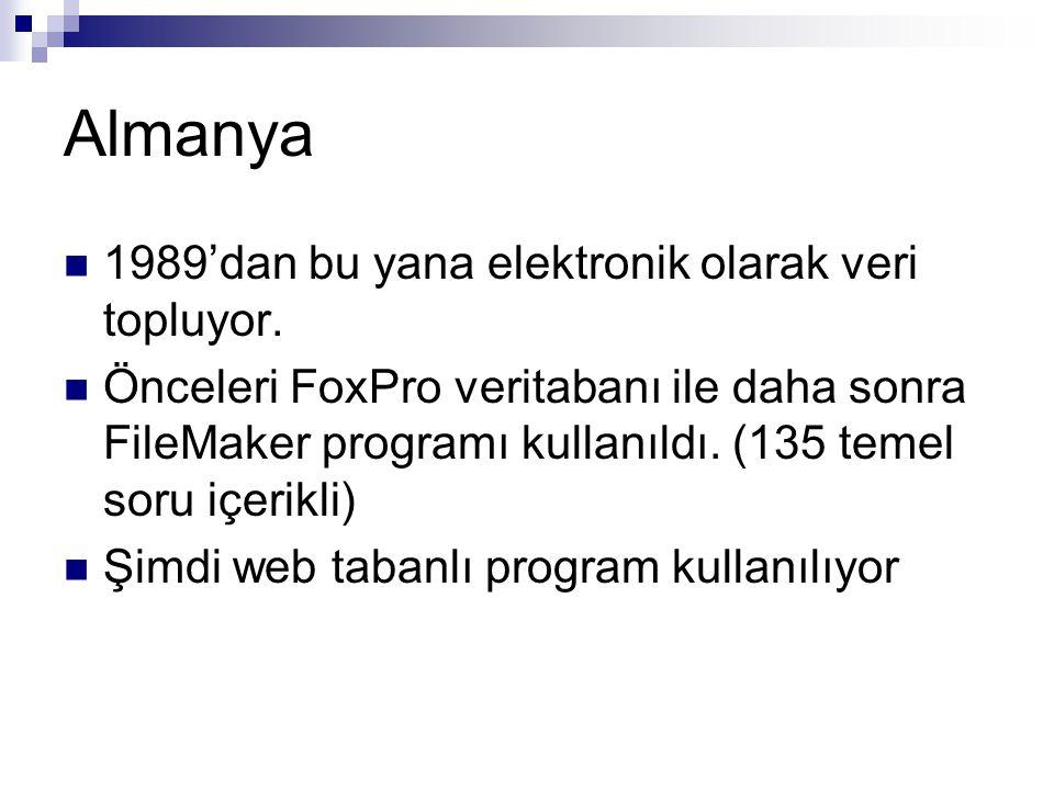 Almanya  1989'dan bu yana elektronik olarak veri topluyor.  Önceleri FoxPro veritabanı ile daha sonra FileMaker programı kullanıldı. (135 temel soru