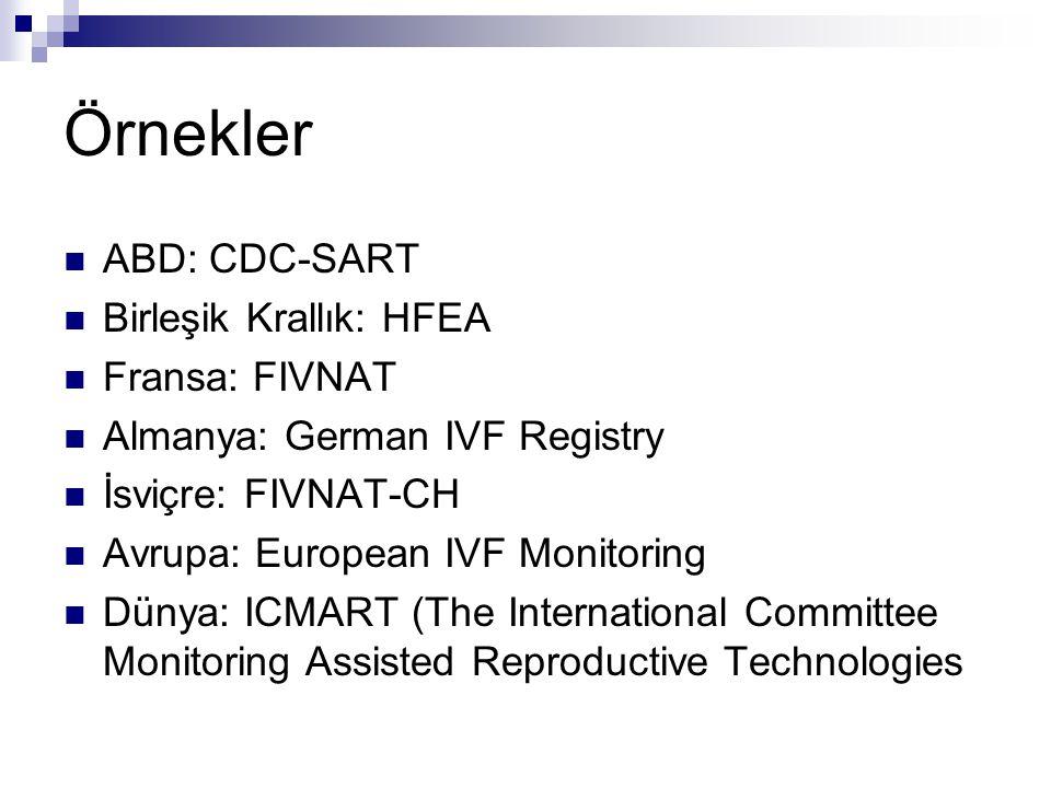 Örnekler  ABD: CDC-SART  Birleşik Krallık: HFEA  Fransa: FIVNAT  Almanya: German IVF Registry  İsviçre: FIVNAT-CH  Avrupa: European IVF Monitori