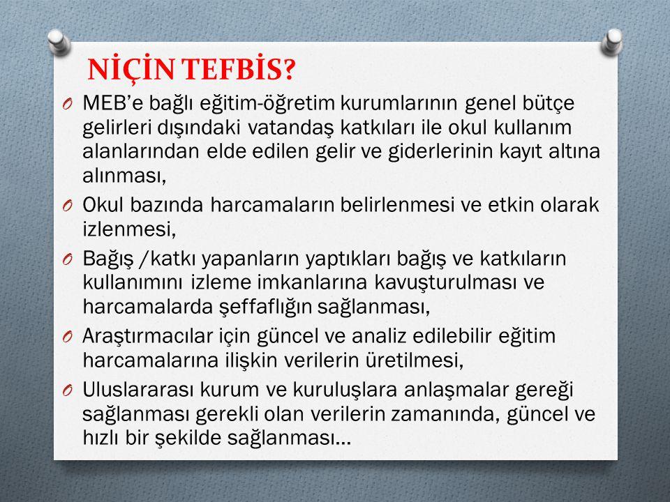NİÇİN TEFBİS.