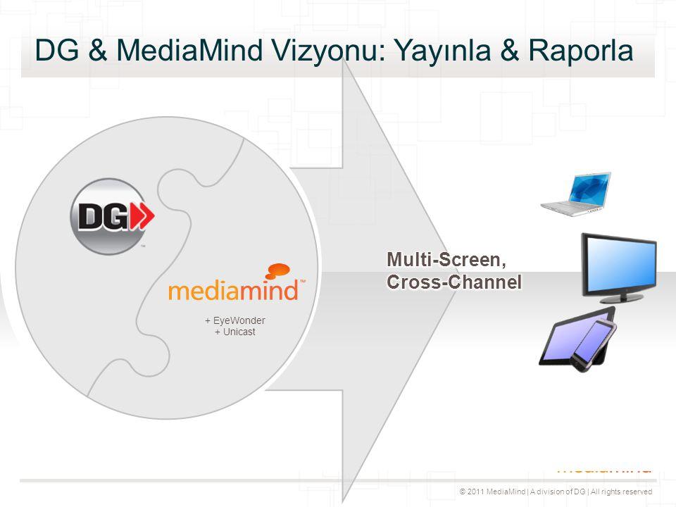 © 2011 MediaMind | A division of DG | All rights reserved Smart Versioning Nedir.