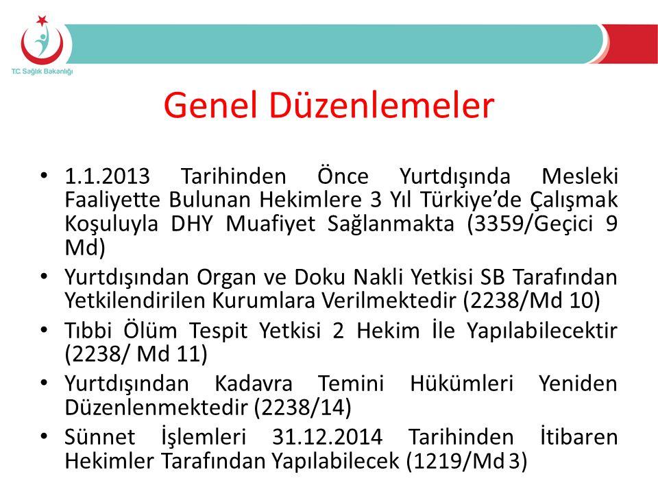 Genel Düzenlemeler • 1.1.2013 Tarihinden Önce Yurtdışında Mesleki Faaliyette Bulunan Hekimlere 3 Yıl Türkiye'de Çalışmak Koşuluyla DHY Muafiyet Sağlan
