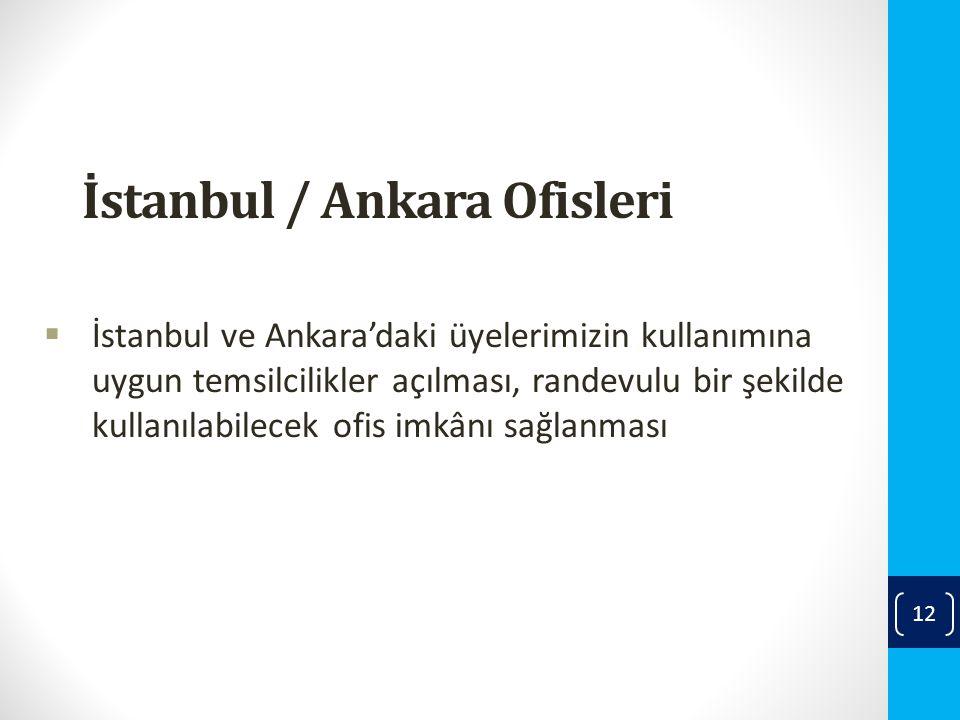 İstanbul / Ankara Ofisleri  İstanbul ve Ankara'daki üyelerimizin kullanımına uygun temsilcilikler açılması, randevulu bir şekilde kullanılabilecek ofis imkânı sağlanması 12
