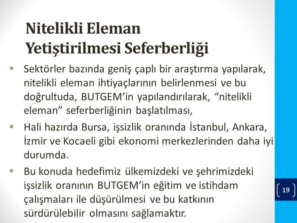 Nitelikli Eleman Yetiştirilmesi Seferberliği  Sektörler bazında geniş çaplı bir araştırma yapılarak, nitelikli eleman ihtiyaçlarının belirlenmesi ve bu doğrultuda, BUTGEM'in yapılandırılarak, nitelikli eleman seferberliğinin başlatılması,  Hali hazırda Bursa, işsizlik oranında İstanbul, Ankara, İzmir ve Kocaeli gibi ekonomi merkezlerinden daha iyi durumda.
