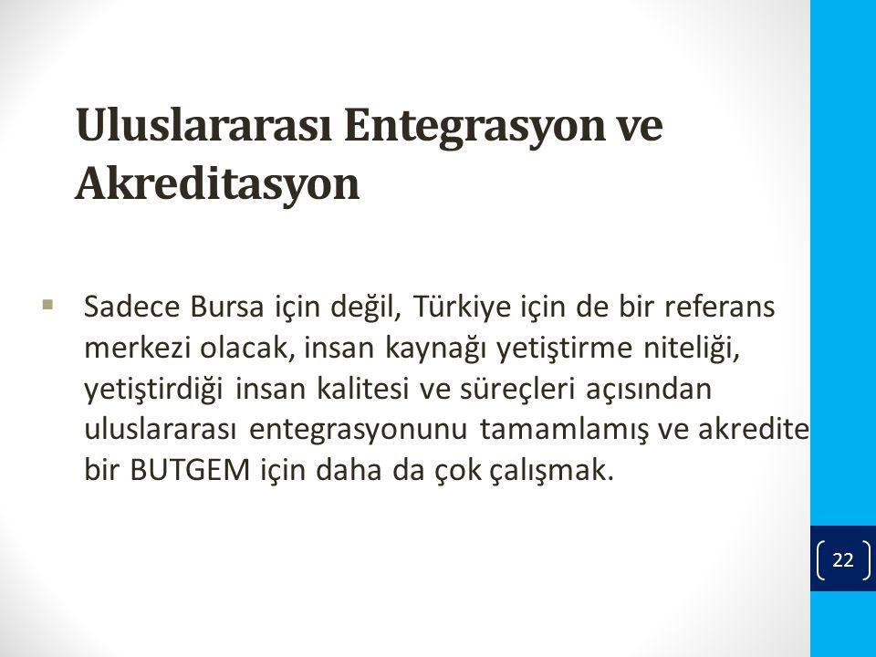 Uluslararası Entegrasyon ve Akreditasyon  Sadece Bursa için değil, Türkiye için de bir referans merkezi olacak, insan kaynağı yetiştirme niteliği, yetiştirdiği insan kalitesi ve süreçleri açısından uluslararası entegrasyonunu tamamlamış ve akredite bir BUTGEM için daha da çok çalışmak.