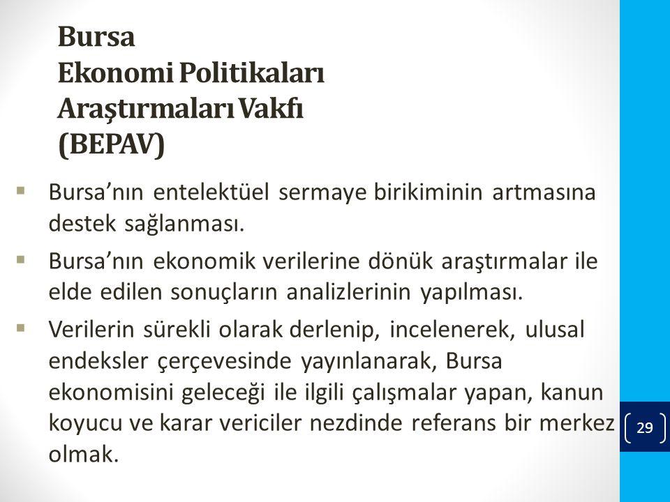Bursa Ekonomi Politikaları Araştırmaları Vakfı (BEPAV)  Bursa'nın entelektüel sermaye birikiminin artmasına destek sağlanması.